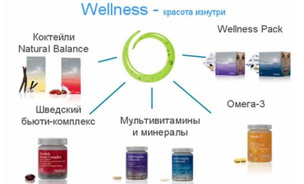 медики о Вэлнэс